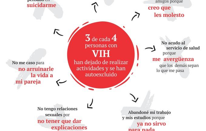 paraguay-3-de-cada-4-personas-con-vih-sufren-estigma-y-discriminacion-1-1518998763